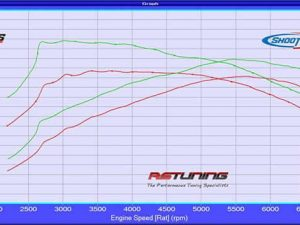 Renault Megane 250 / 265 / 275 Custom Remap