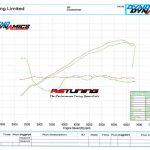 Nissan 350Z/370Z Custom UPrev Remap